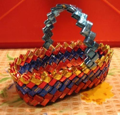 Корзинка из фантиков от конфет своими руками для начинающих